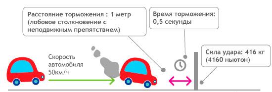 kreslo-avto-3